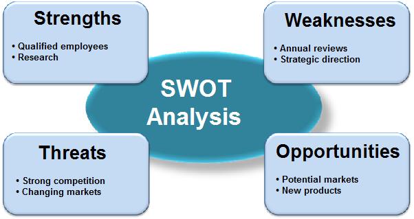 comprar bien buen servicio como serch NIKE SWOT & PESTLE Case Study Analysis (Get Answers) - Get 24/7 ...