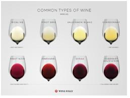 Common Types of Wine
