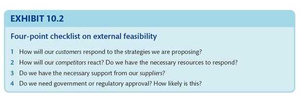 External Feasibility Checklist