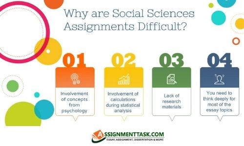 Social Science Assignment Sample